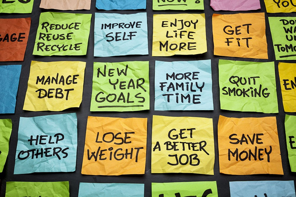 2016 Resolutions   Your fail proof guide